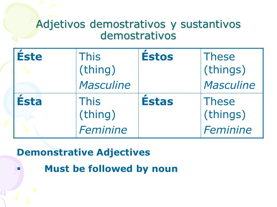 Adjetivos demostrativos y sustantivos demostrativos ÉsteThis (thing) Masculine ÉstosThese (things) Masculine ÉstaThis (thing) Feminine ÉstasThese (things) Feminine Demonstrative Adjectives  Must be followed by noun