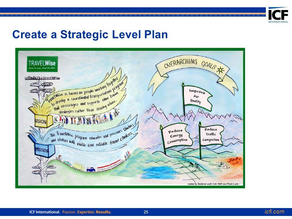 icfi.com 25 Create a Strategic Level Plan