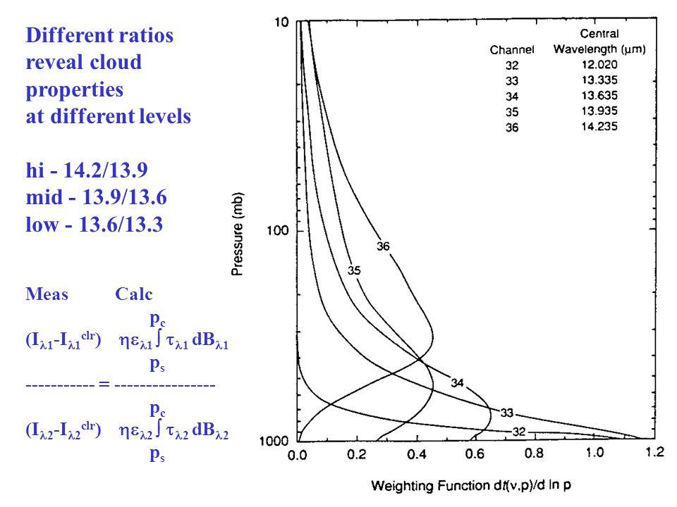 Different ratios reveal cloud properties at different levels hi - 14.2/13.9 mid - 13.9/13.6 low - 13.6/13.3 Meas Calc p c (I 1 -I 1 clr )  1   1 dB 1 p s ----------- = ---------------- p c (I 2 -I 2 clr )  2   2 dB 2 p s
