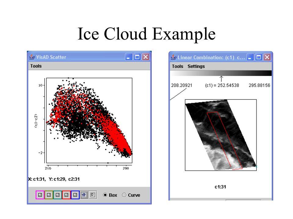 Ice Cloud Example