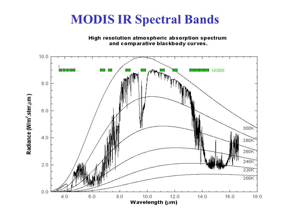 MODIS IR Spectral Bands MODIS