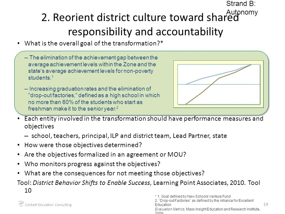 2. Reorient district culture toward shared responsibility and accountability What is the overall goal of the transformation?* Each entity involved in