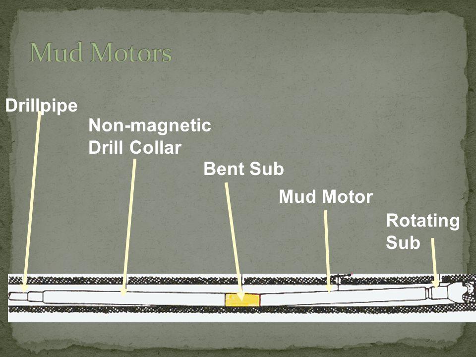Drillpipe Non-magnetic Drill Collar Bent Sub Mud Motor Rotating Sub