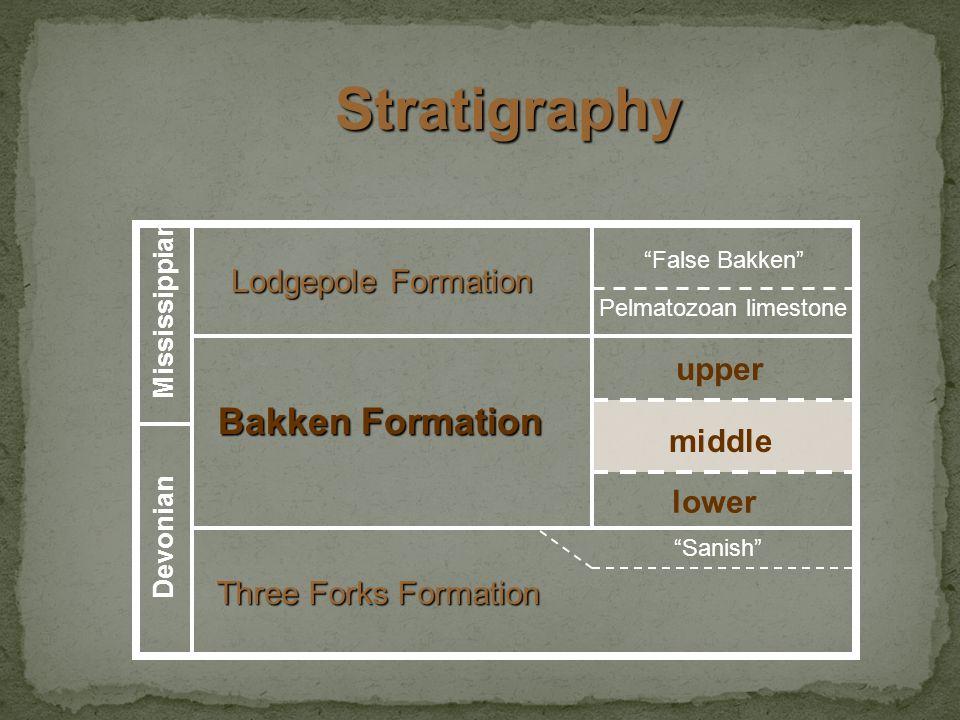 Stratigraphy Three Forks Formation Bakken Formation Lodgepole Formation lower middle upper Pelmatozoan limestone False Bakken Devonian Mississippian Sanish