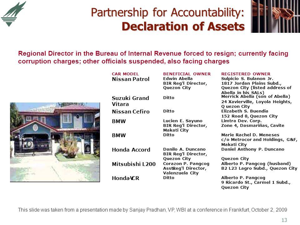 13 Partnership for Accountability: Declaration of Assets CAR MODEL BENEFICIAL OWNER REGISTERED OWNER Nissan Patrol Edwin Abella BIR Reg l Director, Quezon City Sulpicio S.