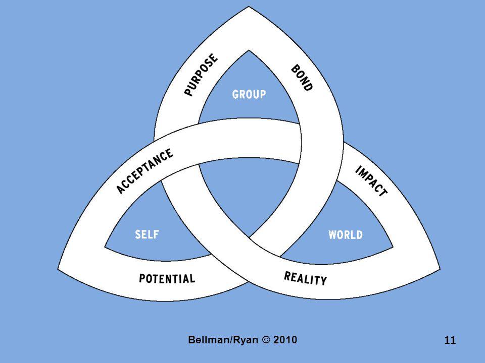 Bellman/Ryan © 2010 11