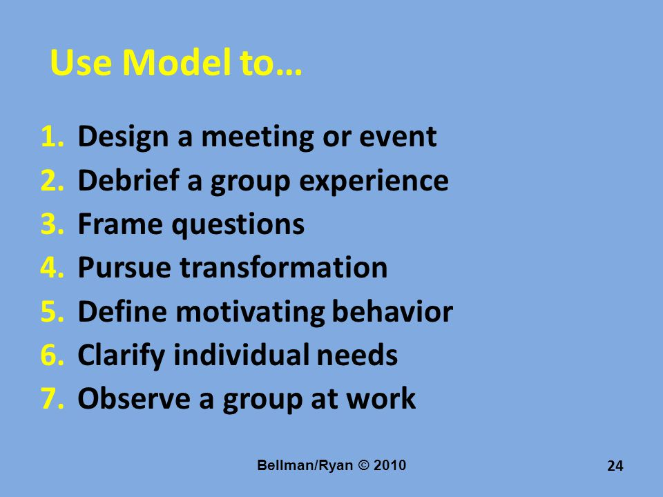 Use Model to… 1.Design a meeting or event 2.Debrief a group experience 3.Frame questions 4.Pursue transformation 5.Define motivating behavior 6.Clarify individual needs 7.Observe a group at work Bellman/Ryan © 2010 24