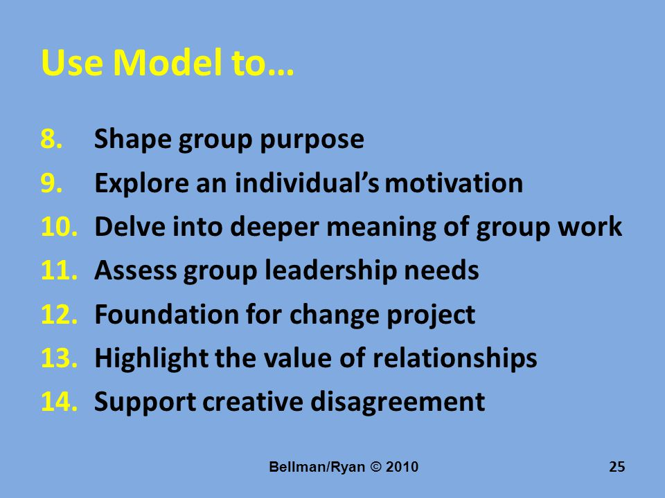 Use Model to… 8.Shape group purpose 9.Explore an individual's motivation 10.Delve into deeper meaning of group work 11.Assess group leadership needs 12.Foundation for change project 13.Highlight the value of relationships 14.Support creative disagreement Bellman/Ryan © 2010 25