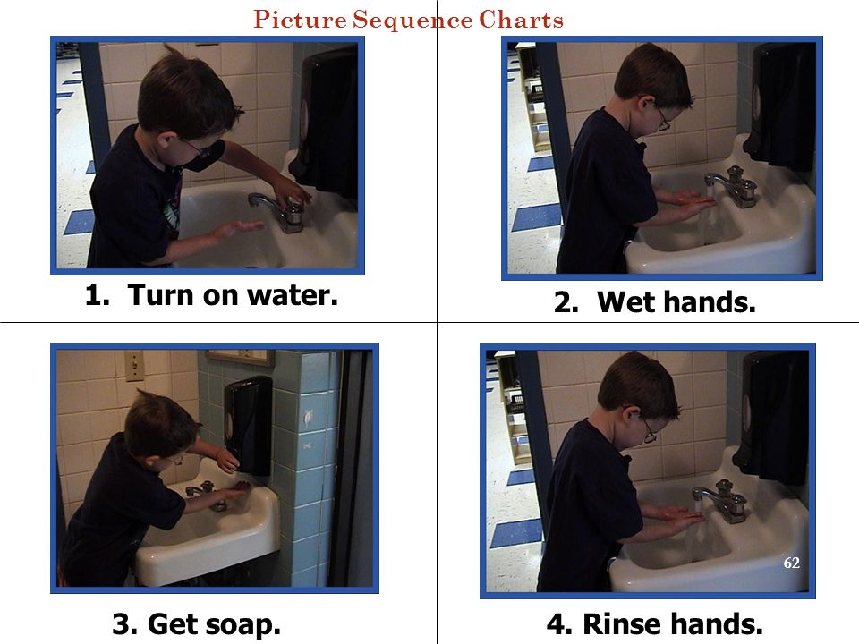1. Turn on water. 2. Wet hands. 3. Get soap.4. Rinse hands. Picture Sequence Charts 62