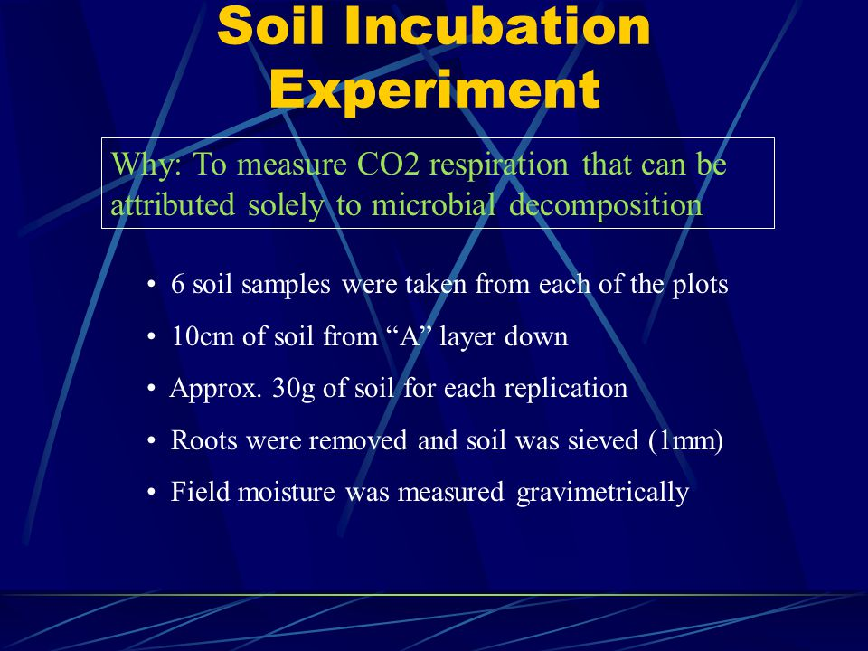 Soil Incubation Experiment 6 soil samples were taken from each of the plots 10cm of soil from A layer down Approx.