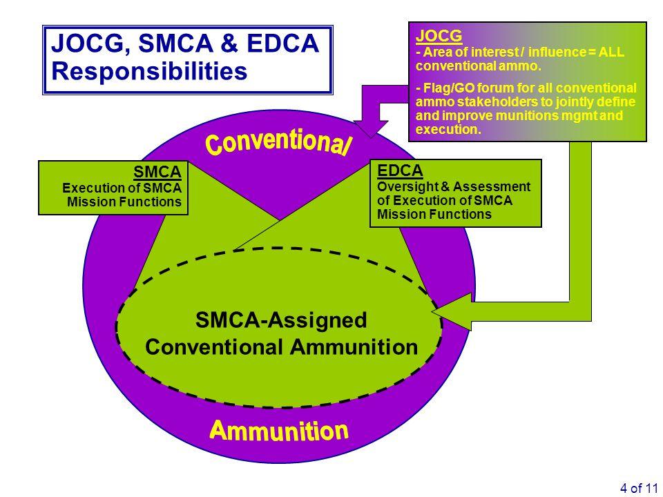 4 of 11 JOCG, SMCA & EDCA Responsibilities SMCA-Assigned Conventional Ammunition SMCA Execution of SMCA Mission Functions EDCA Oversight & Assessment