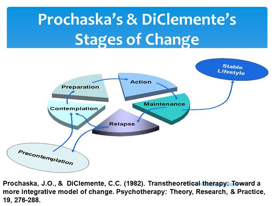 Prochaska's & DiClemente's Stages of Change Prochaska, J.O., & DiClemente, C.C.