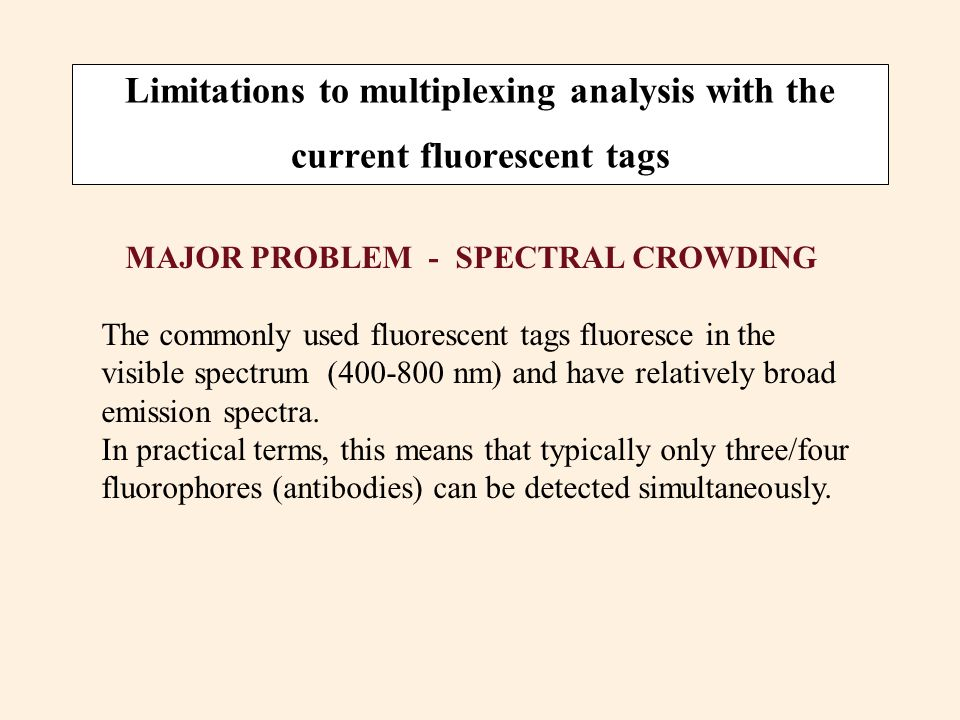 Limitations to multiplexing analysis with the current fluorescent tags MAJOR PROBLEM - SPECTRAL CROWDING The commonly used fluorescent tags fluoresce