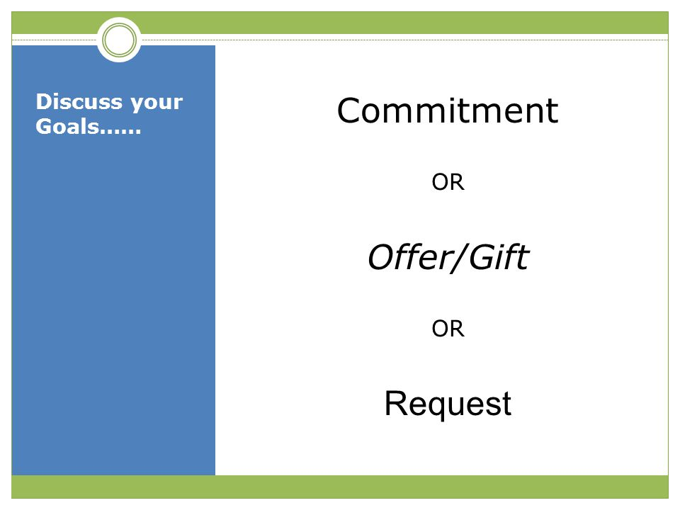 Discuss your Goals…… Commitment OR Offer/Gift OR Request