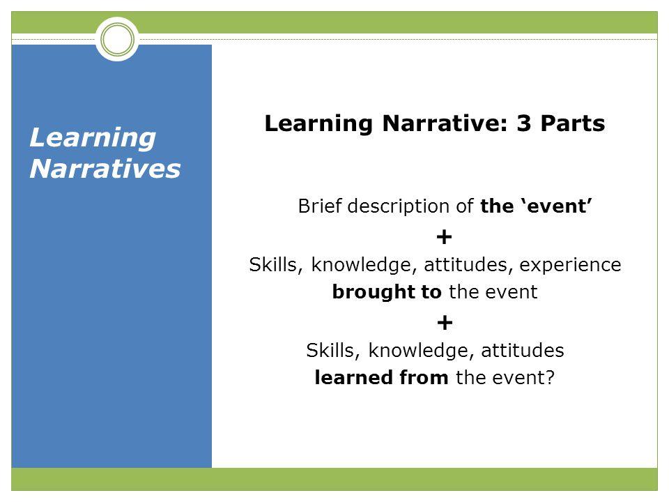 Peer Coaching Skills/Knowledge baseline ….