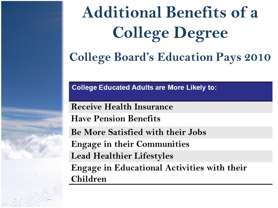 Additional Benefits of a College Degree College Board's Education Pays 2010 Receive Health Insurance Have Pension Benefits Be More Satisfied with their Jobs Engage in their Communities Lead Healthier Lifestyles Engage in Educational Activities with their Children