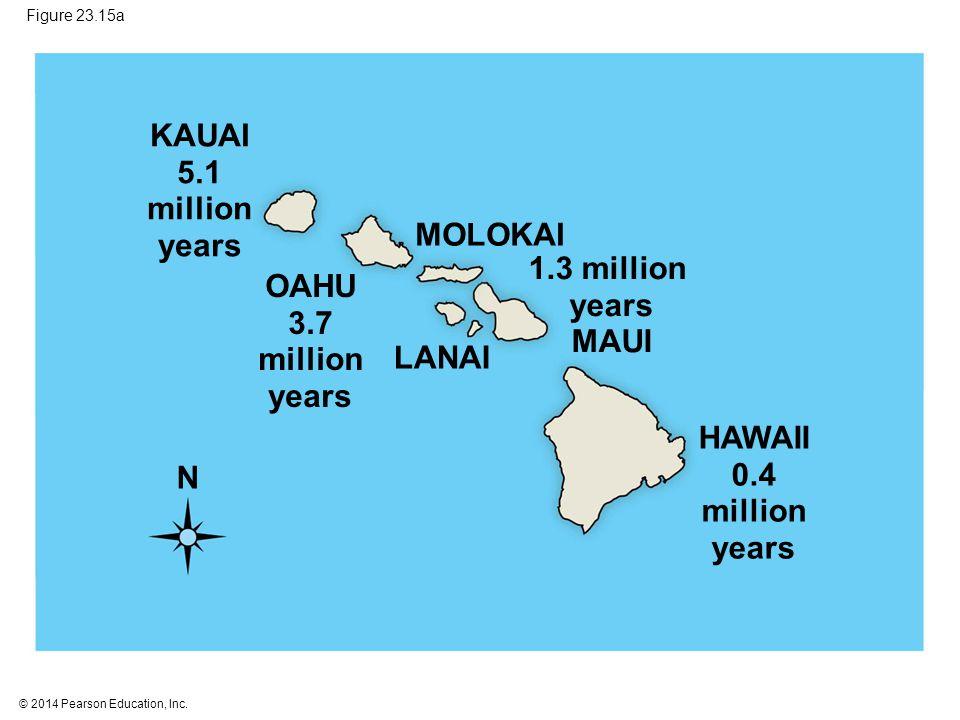 © 2014 Pearson Education, Inc. Figure 23.15a KAUAI 5.1 million years OAHU 3.7 million years HAWAII 0.4 million years 1.3 million years MAUI MOLOKAI LA
