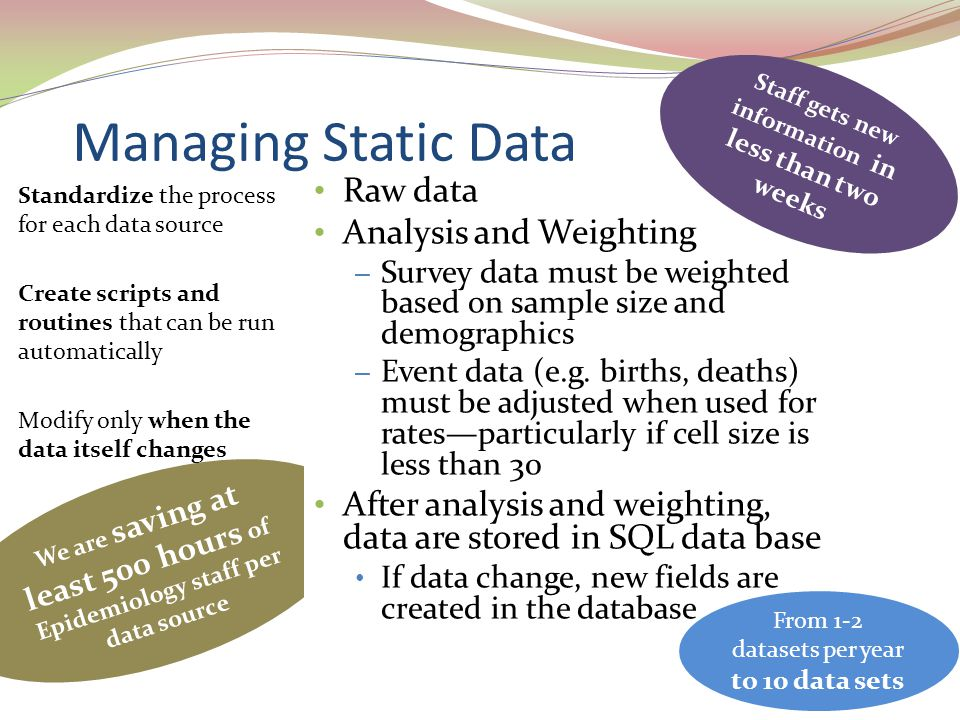 Managing Static Data Standardize the process for each data source Create scripts and routines that can be run automatically Modify only when the data itself changes We are saving at least 500 hours of Epidemiology staff per data source Raw data Analysis and Weighting – Survey data must be weighted based on sample size and demographics – Event data (e.g.
