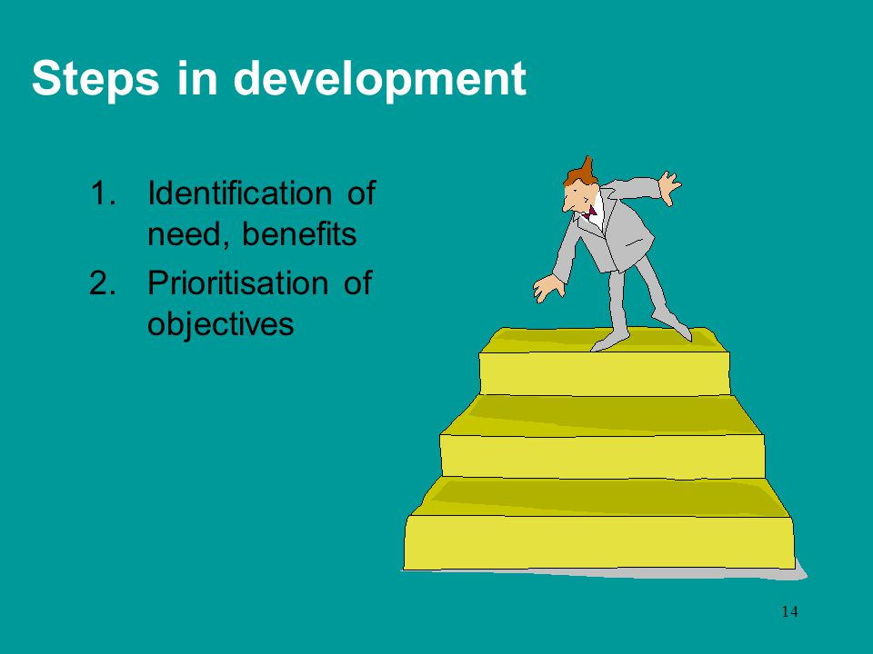 14 Steps in development 1.Identification of need, benefits 2.Prioritisation of objectives
