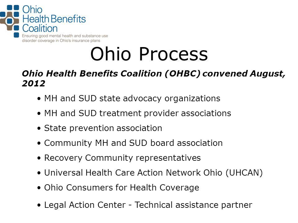 Ohio Process Ohio Health Benefits Coalition (OHBC) convened August, 2012 MH and SUD state advocacy organizations MH and SUD treatment provider associa