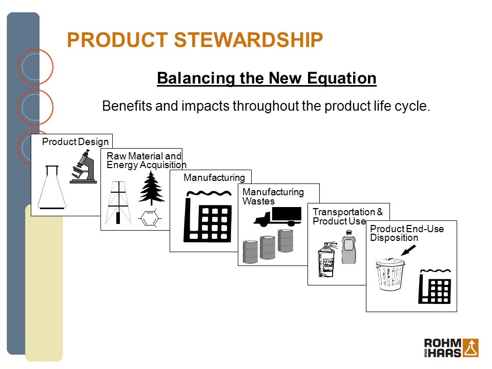 PRODUCT STEWARDSHIP Balancing the New Equation Benefits and impacts throughout the product life cycle.