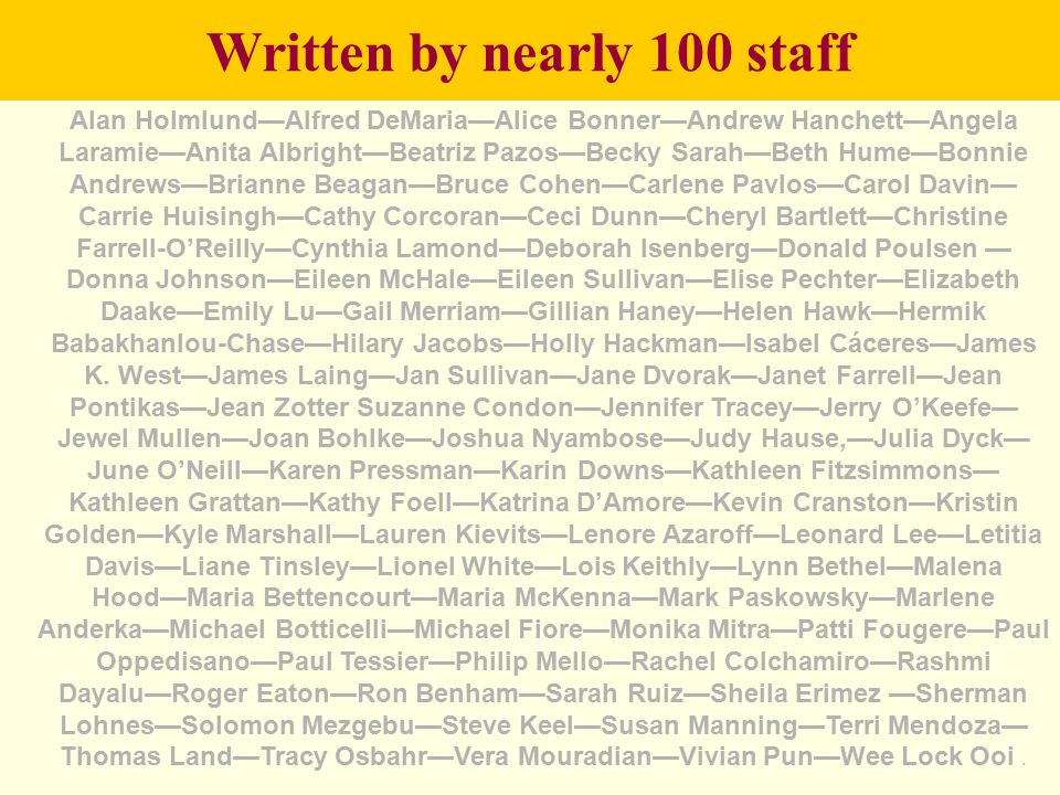 Alan Holmlund—Alfred DeMaria—Alice Bonner—Andrew Hanchett—Angela Laramie—Anita Albright—Beatriz Pazos—Becky Sarah—Beth Hume—Bonnie Andrews—Brianne Bea