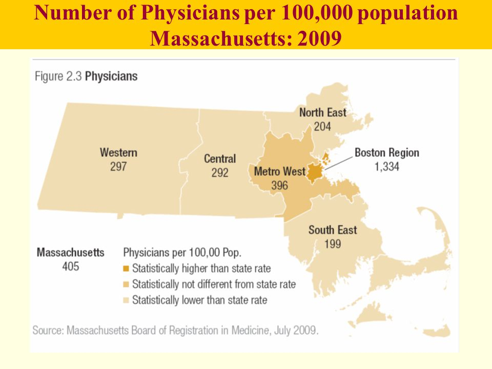 Number of Physicians per 100,000 population Massachusetts: 2009