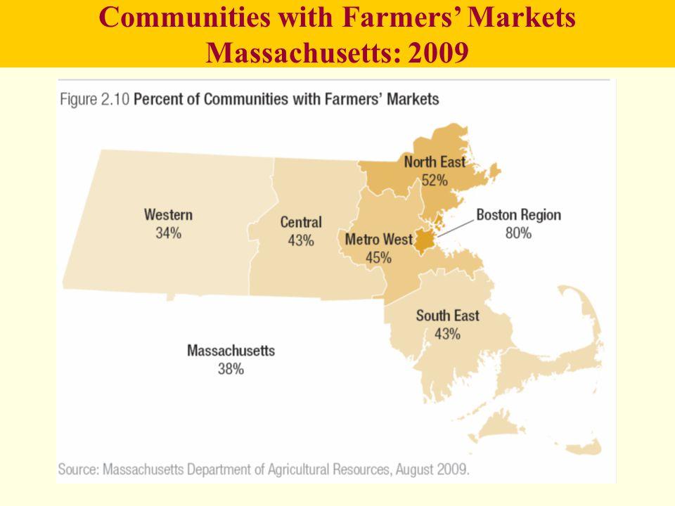 Communities with Farmers' Markets Massachusetts: 2009