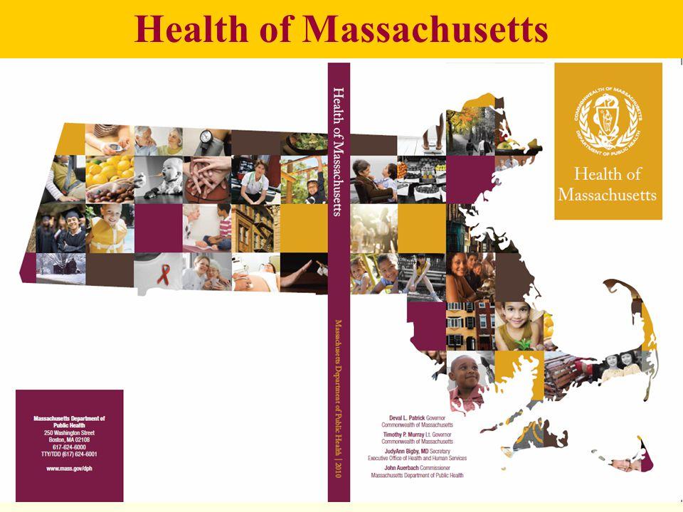 Health of Massachusetts