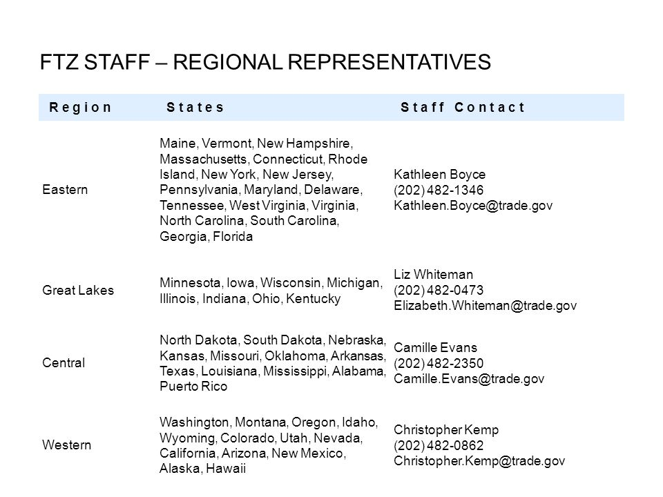 38 FTZ STAFF – REGIONAL REPRESENTATIVES R e g i o n S t a t e s S t a f f C o n t a c t Eastern Maine, Vermont, New Hampshire, Massachusetts, Connecticut, Rhode Island, New York, New Jersey, Pennsylvania, Maryland, Delaware, Tennessee, West Virginia, Virginia, North Carolina, South Carolina, Georgia, Florida Kathleen Boyce (202) 482-1346 Kathleen.Boyce@trade.gov Great Lakes Minnesota, Iowa, Wisconsin, Michigan, Illinois, Indiana, Ohio, Kentucky Liz Whiteman (202) 482-0473 Elizabeth.Whiteman@trade.gov Central North Dakota, South Dakota, Nebraska, Kansas, Missouri, Oklahoma, Arkansas, Texas, Louisiana, Mississippi, Alabama, Puerto Rico Camille Evans (202) 482-2350 Camille.Evans@trade.gov Western Washington, Montana, Oregon, Idaho, Wyoming, Colorado, Utah, Nevada, California, Arizona, New Mexico, Alaska, Hawaii Christopher Kemp (202) 482-0862 Christopher.Kemp@trade.gov