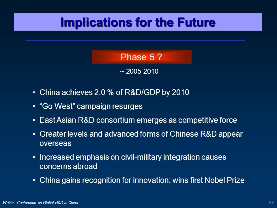 Walsh - Conference on Global R&D in China 11 Implications for the Future Phase 5 .