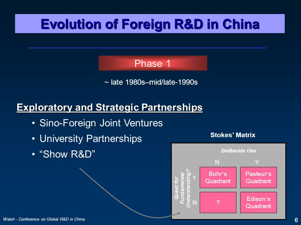 Walsh - Conference on Global R&D in China 6 Evolution of Foreign R&D in China Phase 1 ~ late 1980s–mid/late-1990s Exploratory and Strategic Partnerships Sino-Foreign Joint Ventures University Partnerships Show R&D Bohr ' s Quadrant Stokes' Matrix Edison ' s Quadrant Pasteur ' s Quadrant .