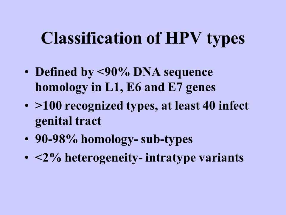 Classification of HPV types Defined by <90% DNA sequence homology in L1, E6 and E7 genes >100 recognized types, at least 40 infect genital tract 90-98% homology- sub-types <2% heterogeneity- intratype variants