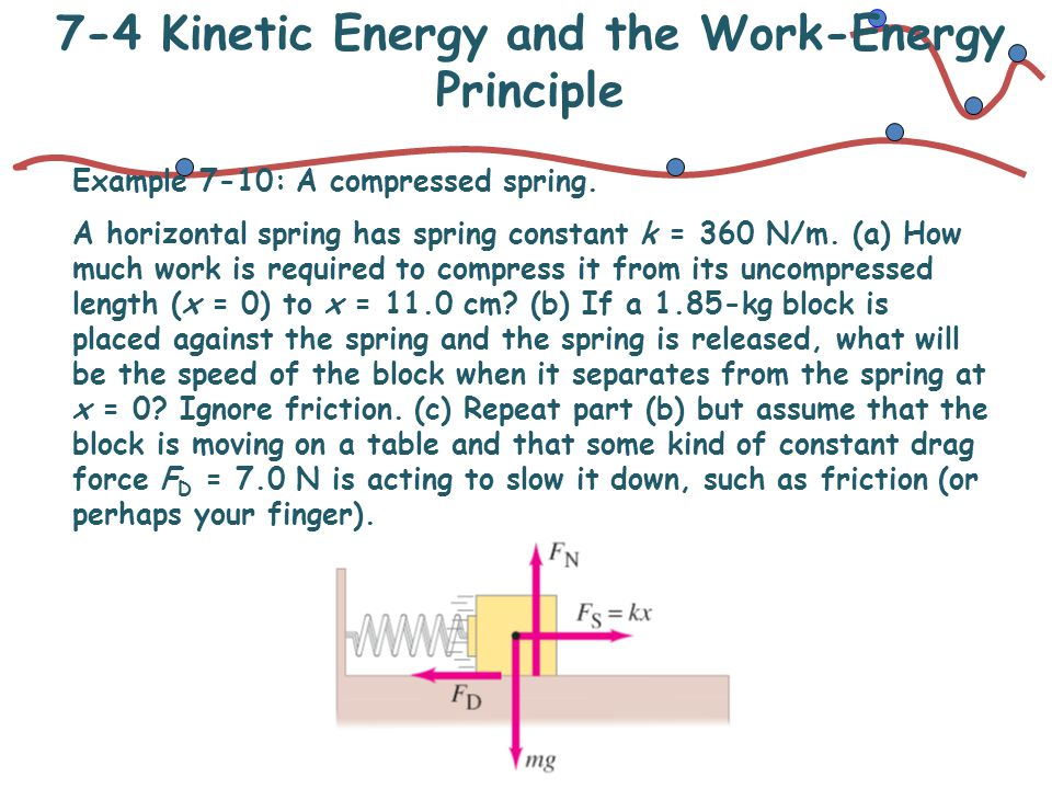 7-4 Kinetic Energy and the Work-Energy Principle Example 7-10: A compressed spring. A horizontal spring has spring constant k = 360 N/m. (a) How much