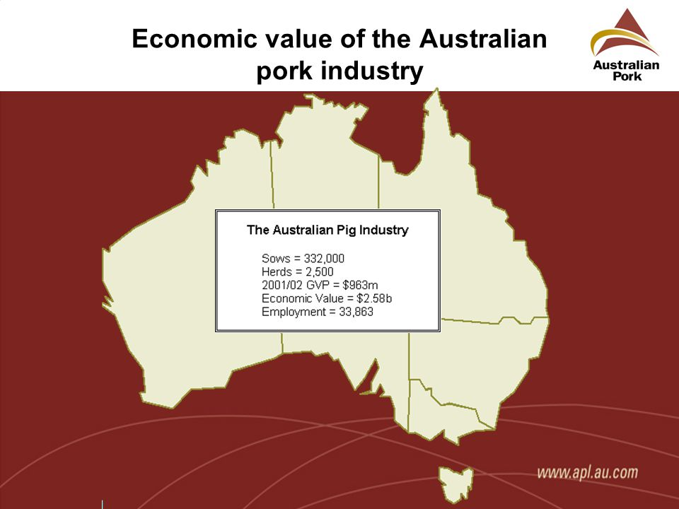  The Australian pork industry has undergone massive structural change in the past 10 years  No longer insulated from the global market  Competes in both export markets and in domestic market with imports Structural change