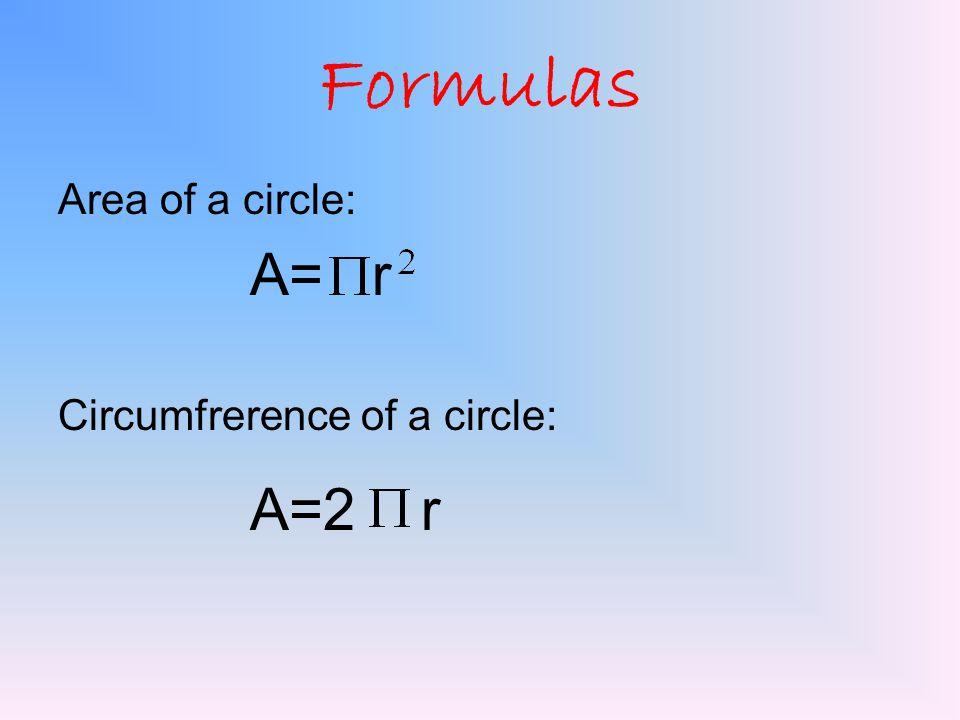 Formulas Area of a circle: A= r Circumfrerence of a circle: A=2 r
