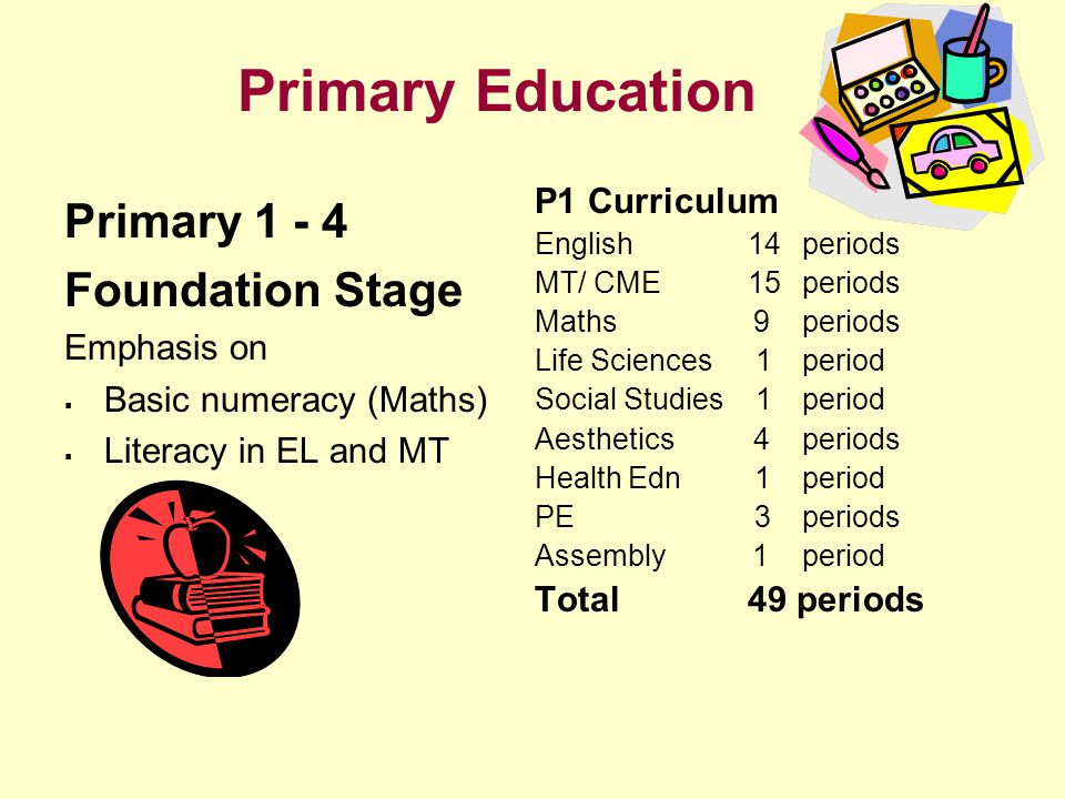 Primary Education Primary 1 - 4 Foundation Stage Emphasis on  Basic numeracy (Maths)  Literacy in EL and MT P1 Curriculum English 14 periods MT/ CME 15 periods Maths 9 periods Life Sciences 1 period Social Studies 1 period Aesthetics 4 periods Health Edn 1 period PE 3 periods Assembly 1 period Total 49 periods