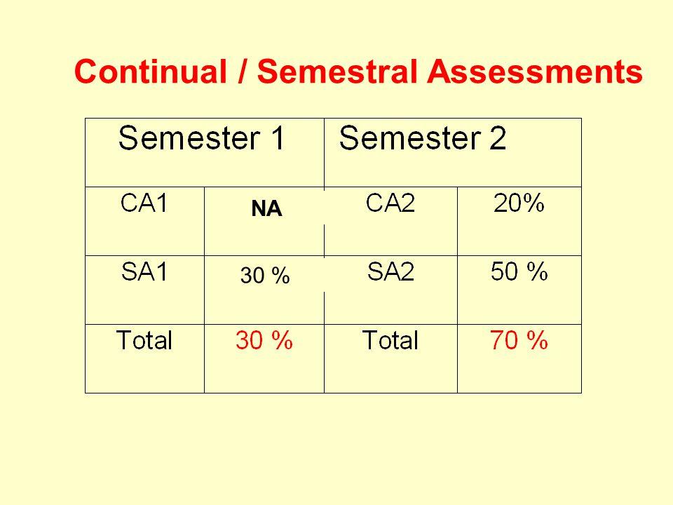 Continual / Semestral Assessments NA 30 %