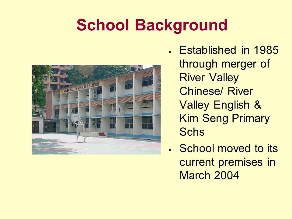 School Background  Present enrolment about 1600 pupils  Staff strength of about 75 teachers