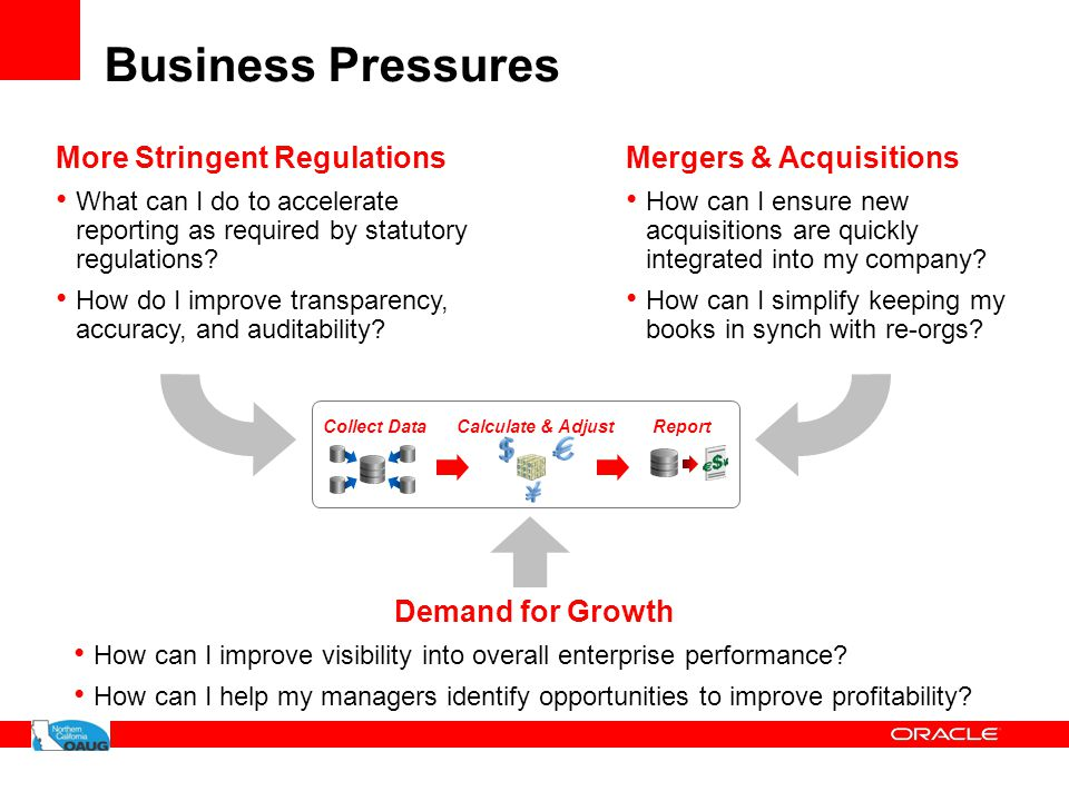 Business Pressures More Stringent Regulations What can I do to accelerate reporting as required by statutory regulations? How do I improve transparenc