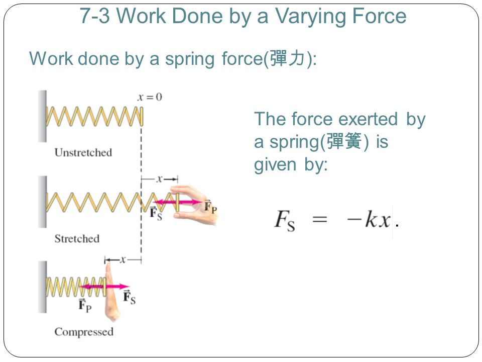 7-3 Work Done by a Varying Force Work done by a spring force( 彈力 ): The force exerted by a spring( 彈簧 ) is given by:.