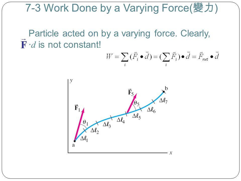 7-4 Kinetic Energy and the Work-Energy Principle Example 7-7: Kinetic energy and work done on a baseball.
