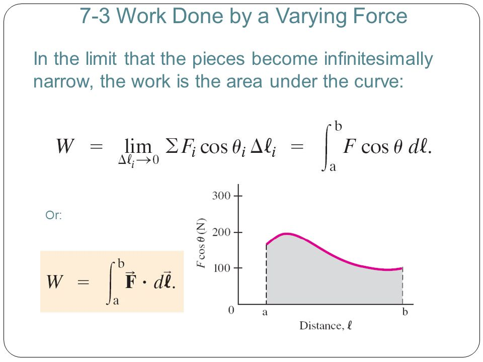 7-4 Kinetic Energy and the Work-Energy Principle Example 7-9: Work to stop a car.