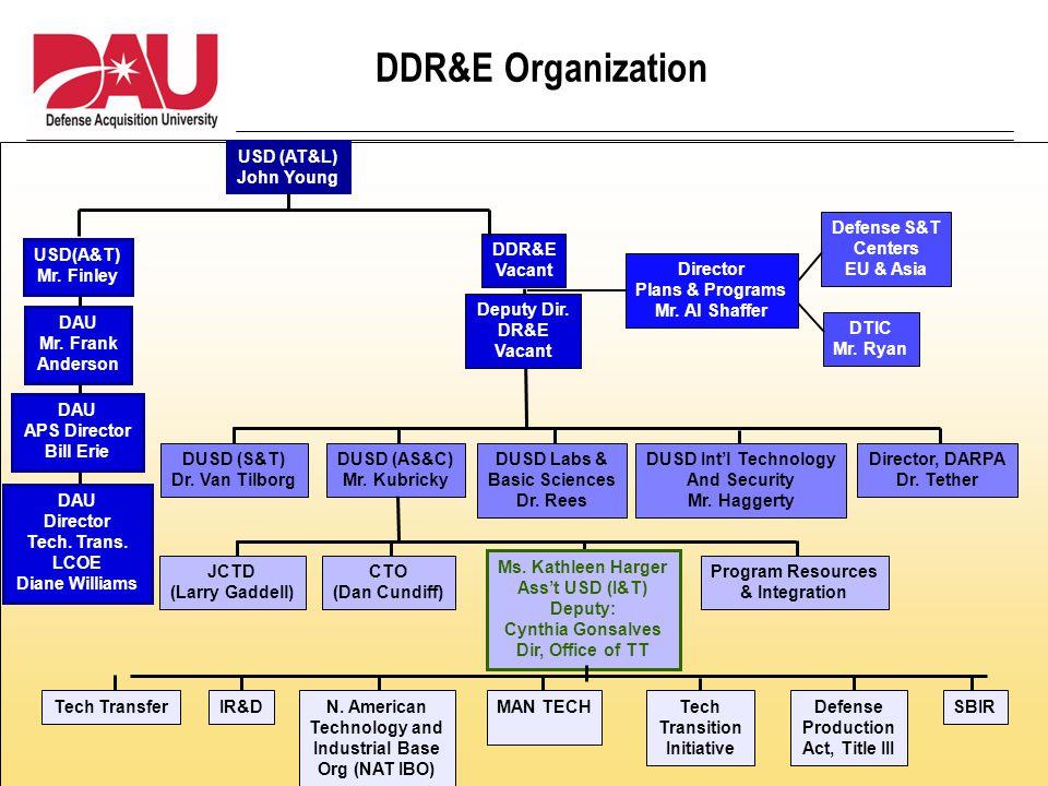 USD (AT&L) John Young DDR&E Vacant Deputy Dir. DR&E Vacant Defense S&T Centers EU & Asia DTIC Mr.
