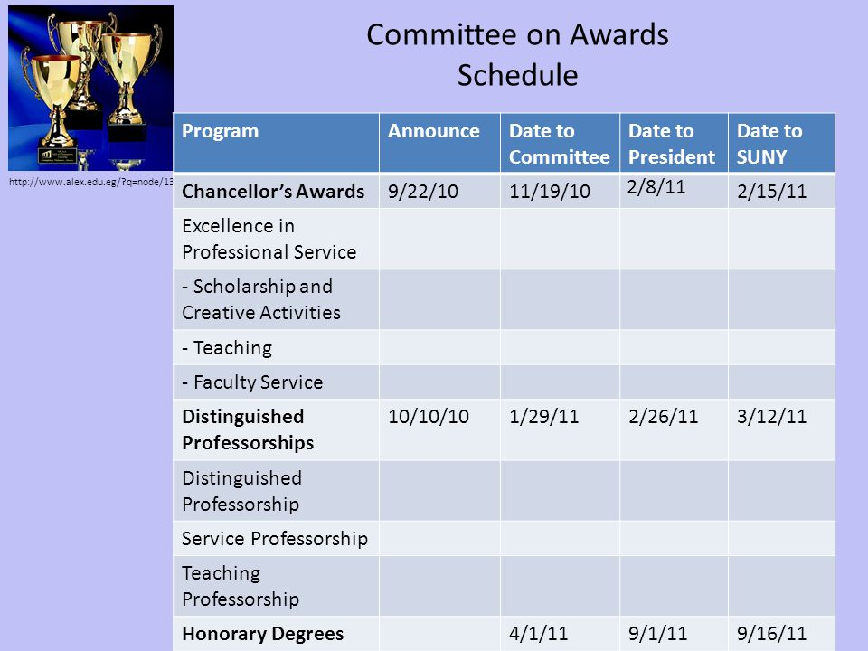 Committee on Awards Schedule http://www.alex.edu.eg/?q=node/130 ProgramAnnounceDate to Committee Date to President Date to SUNY Chancellor's Awards9/2