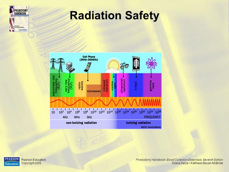 Phlebotomy Handbook: Blood Collection Essentials, Seventh Edition Diana Garza Kathleen Becan-McBride Pearson Education Copyright 2005 Radiation Safety Figure 6.6 Radiation Hazard Sign