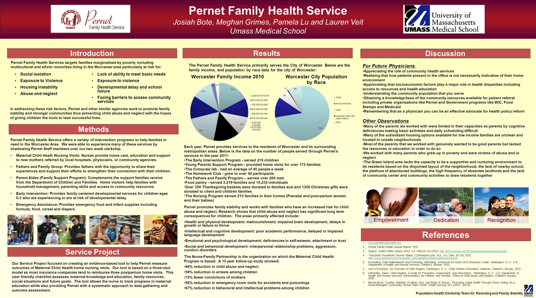 Pernet Family Health Service Josiah Bote, Meghan Grimes, Pamela Lu and Lauren Veit Umass Medical School Introduction Service Project Discussion Method