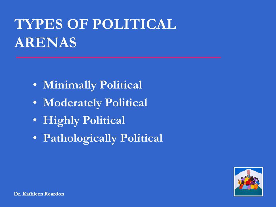 TYPES OF POLITICAL ARENAS Minimally Political Moderately Political Highly Political Pathologically Political Dr. Kathleen Reardon