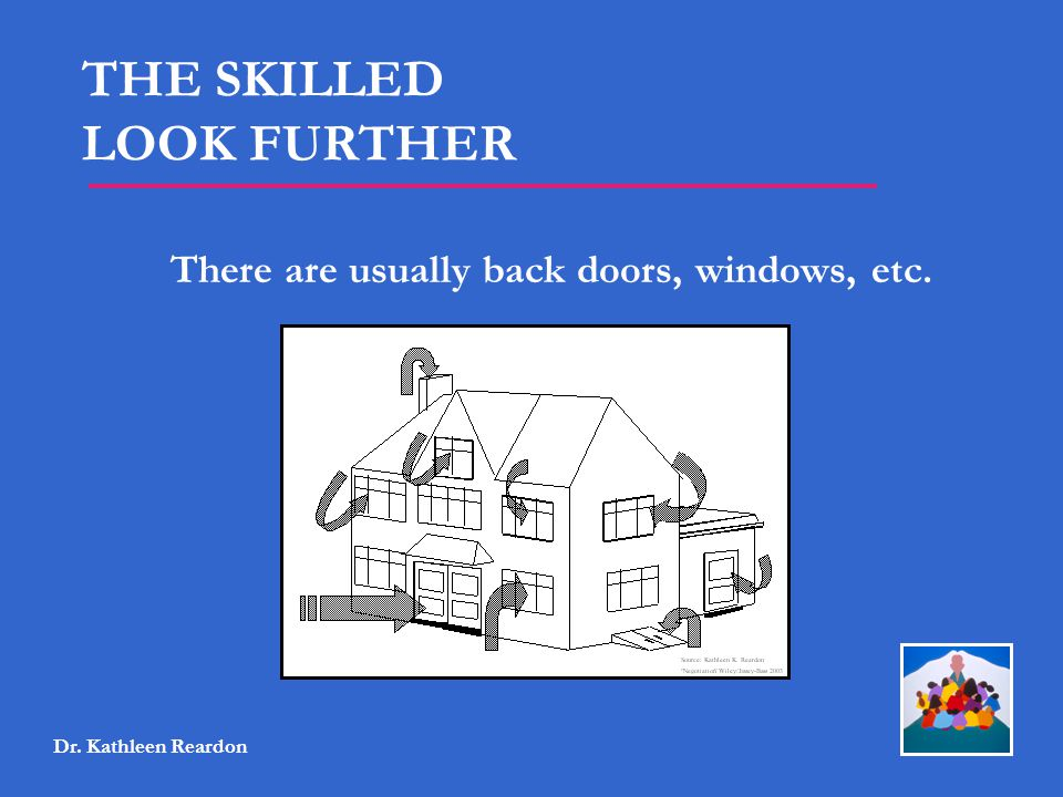 There are usually back doors, windows, etc. THE SKILLED LOOK FURTHER Dr. Kathleen Reardon