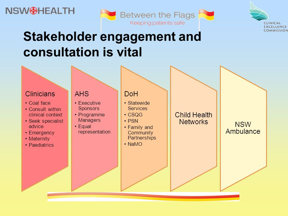 Stakeholder engagement and consultation is vital Clinicians Coal face Consult within clinical context Seek specialist advice Emergency Maternity Paedi